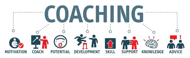 Coaching, Motivation, Potential, Development, Skill, Support, Knowledge, Advice